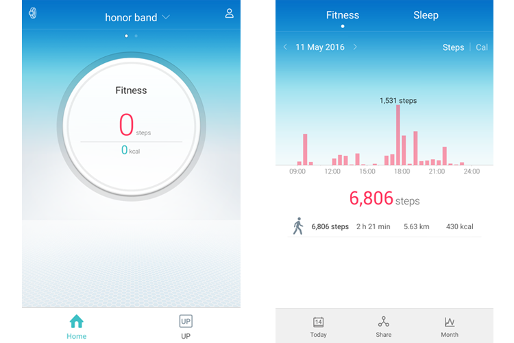 My Honest Review On Huawei Honor Band Z1