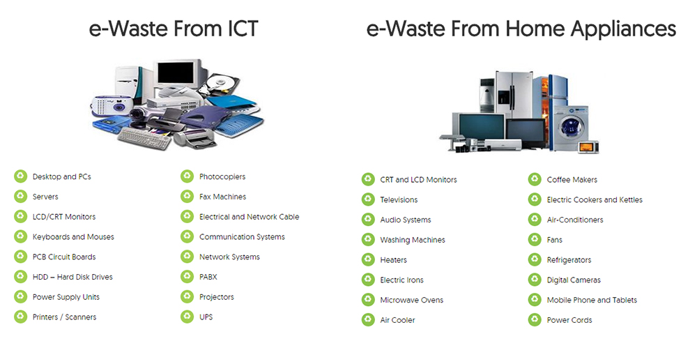 Dispose Your Old Computer and Make Some Cash with UsedComputer Malaysia