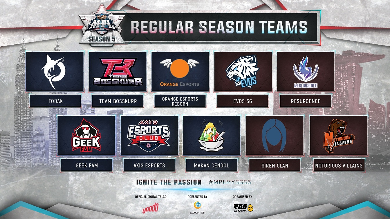 Mobile Legends: Bang Bang Professional League Malaysia and Singapore Enters Its 5th Regular Season