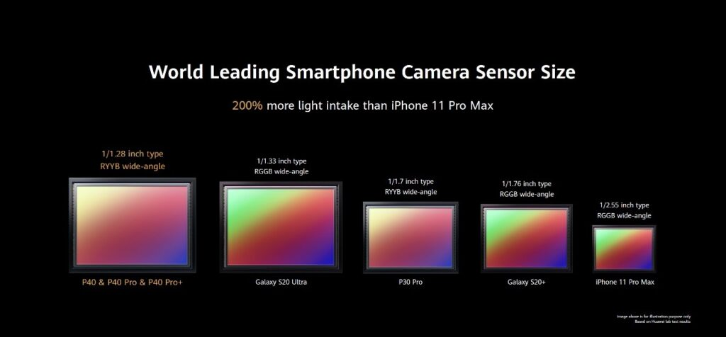 10 Reasons Why the HUAWEI P40 Series is Still the Best in Smartphone Photography