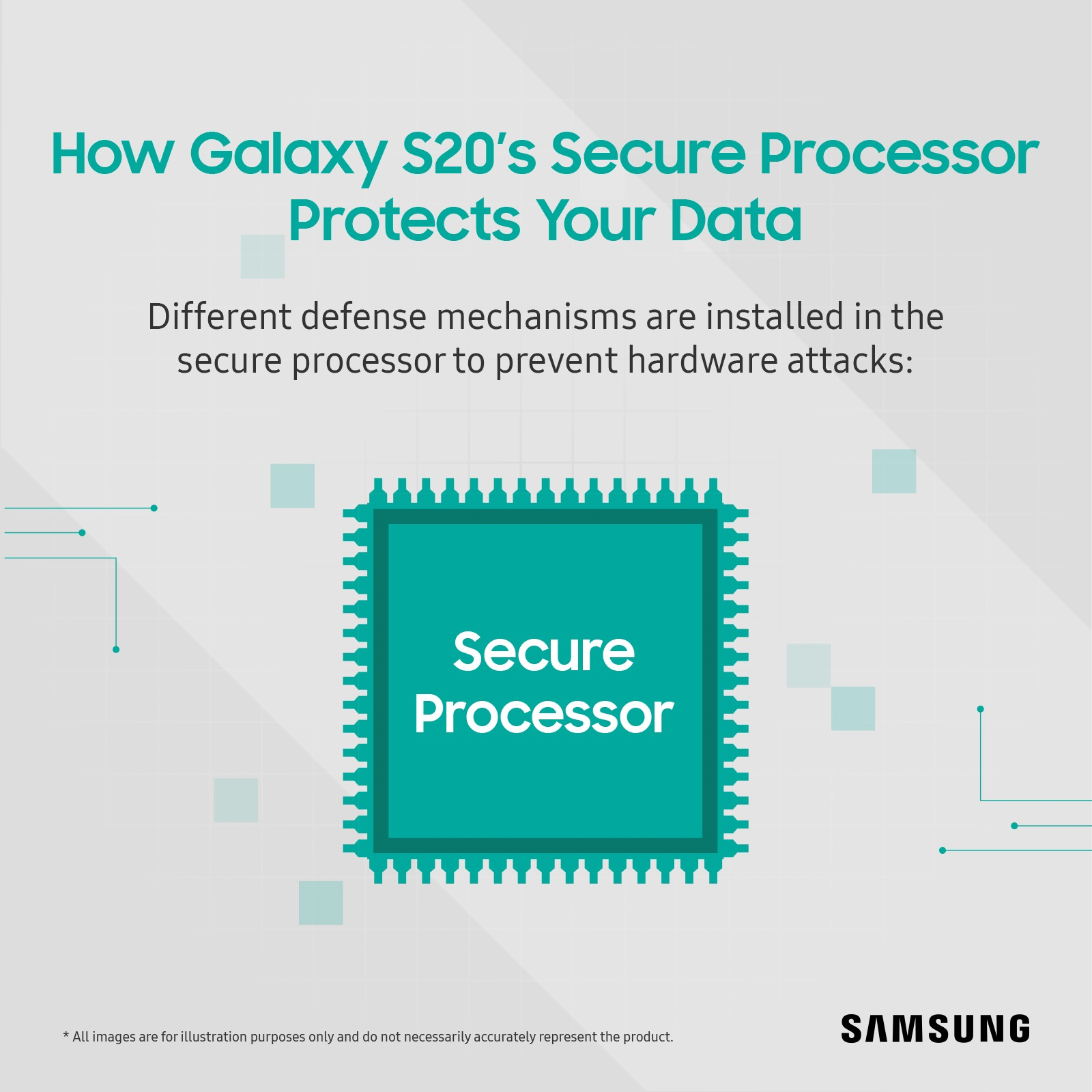 Strengthening Hardware Security with Galaxy S20's Secure Processor