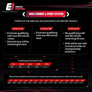 eGG Network and Axle Sports Team Up to Launch The E1 Championship