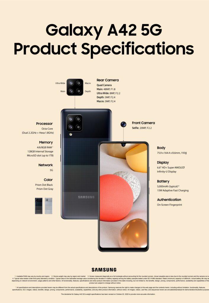 Meet Samsung Malaysia's Newest Galaxy A42 5G