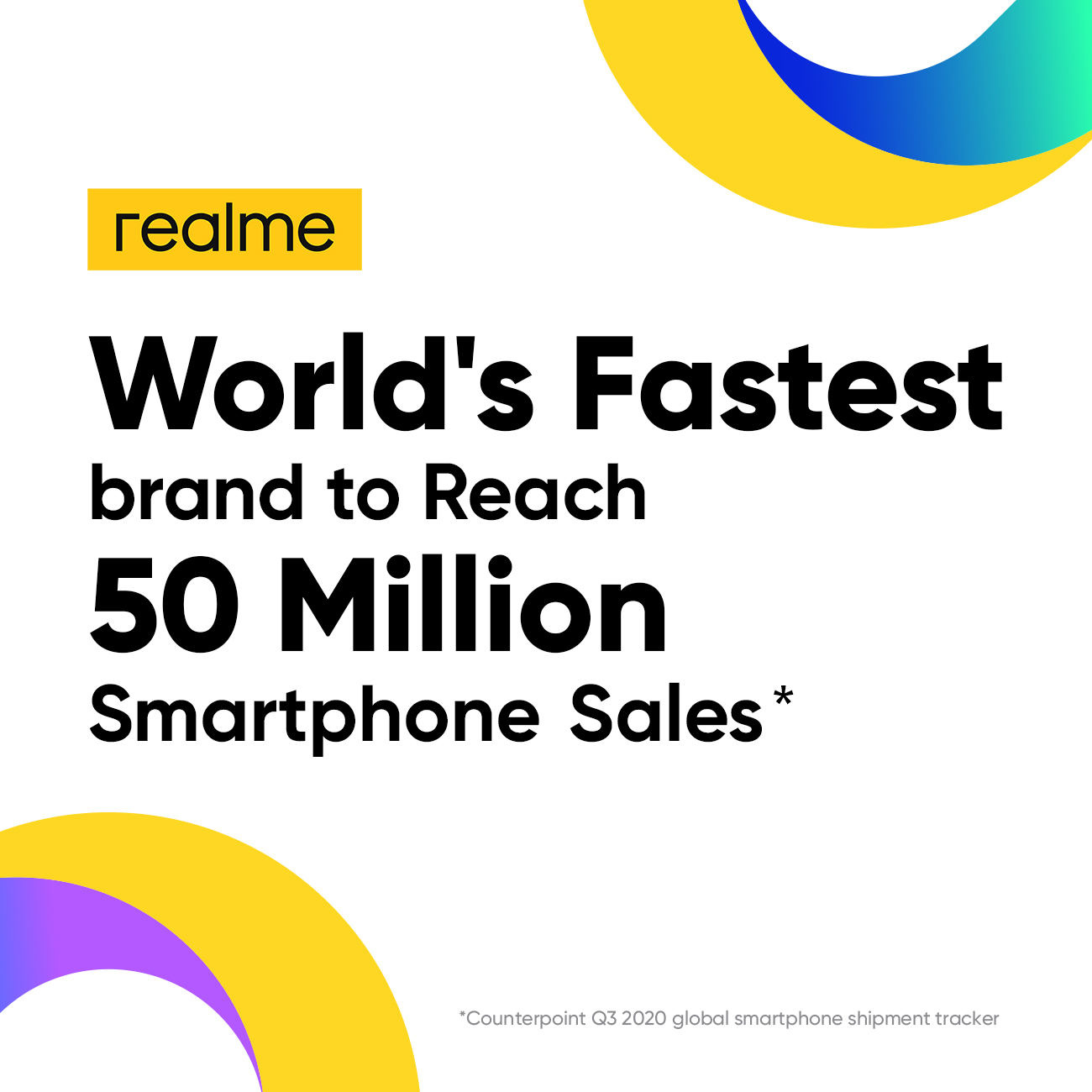realme Becomes Fastest Smartphone Brand To Reach 50 Million Product Sales
