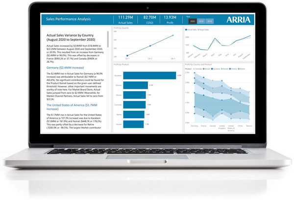 """Arria NLG announces new """"intelligent narratives"""" add-in for Power BI dashboards - now available on Microsoft AppSource"""