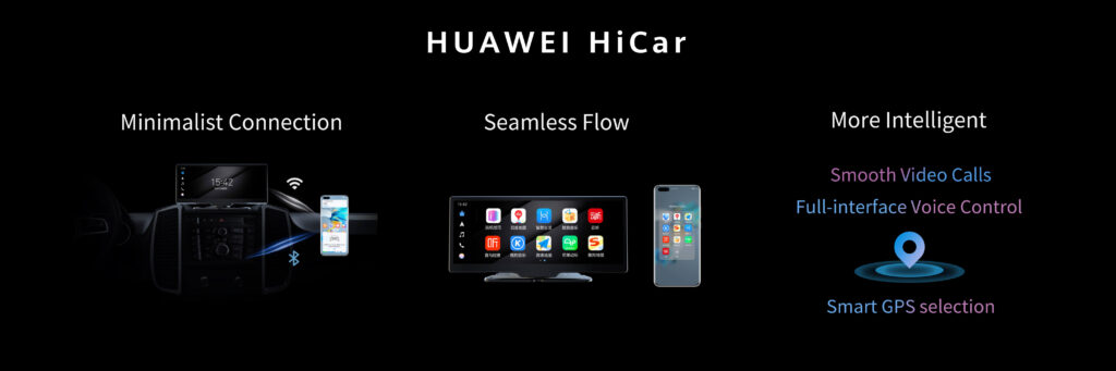 DDPAI Collaborates with HUAWEI HiCar and HONOR Choice