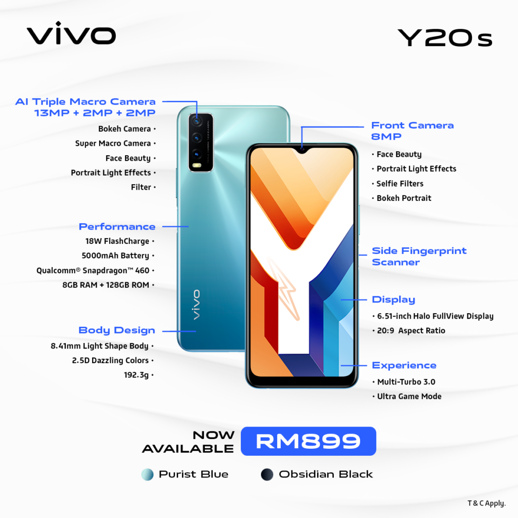 The features of vivo Y20s