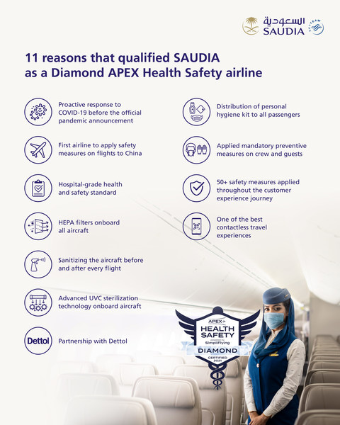 Saudia Receives Diamond Status For Flight Health Safety