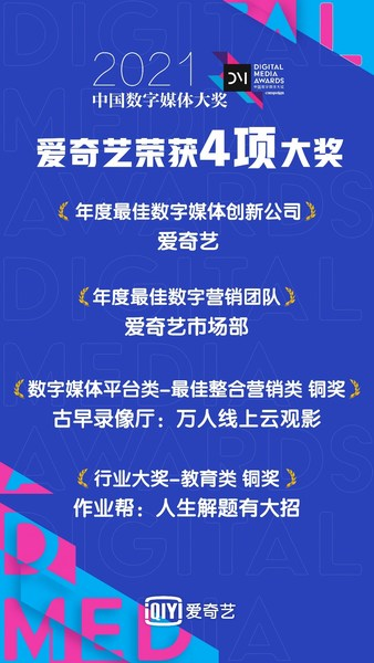 iQIYI Named Digital Media Innovator of the Year, Winning Four Prizes at 2021 Digital Media Innovation Awards