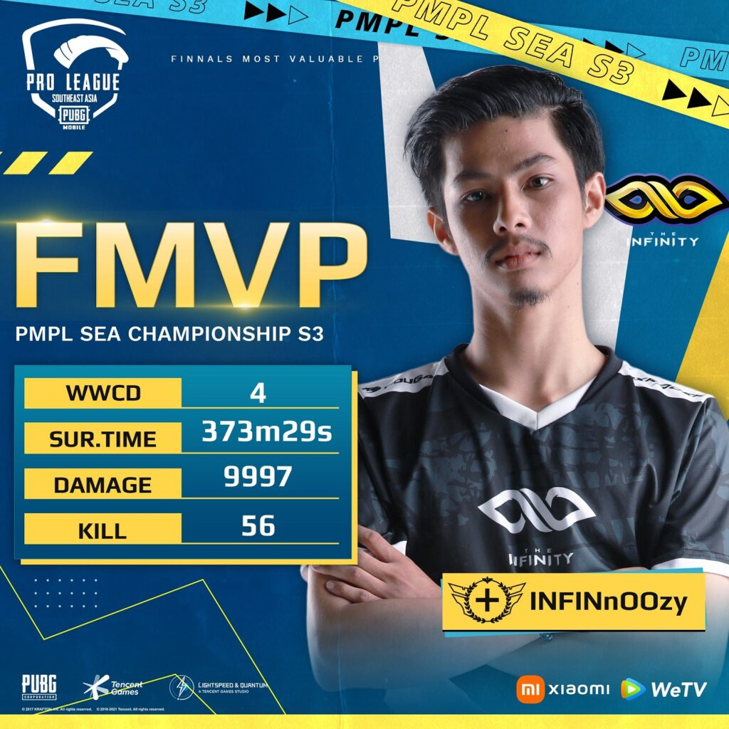 'The Infinity' Crowned as Champion in PMPL SEA Season 3 Grand Finals