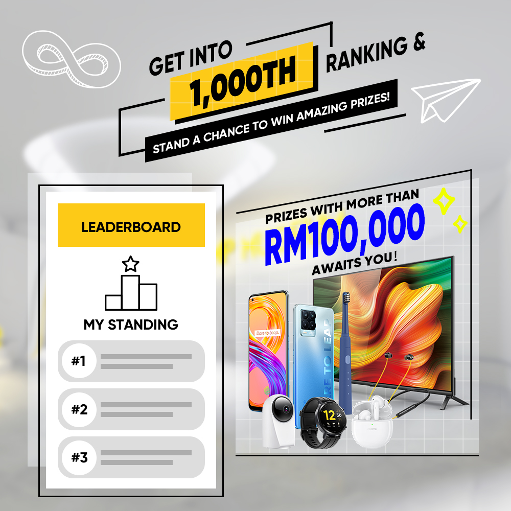 Join 'Reconnecting Talian Raya' Contest and Win Amazing Raya Gifts in realme 108MP Virtual Museum