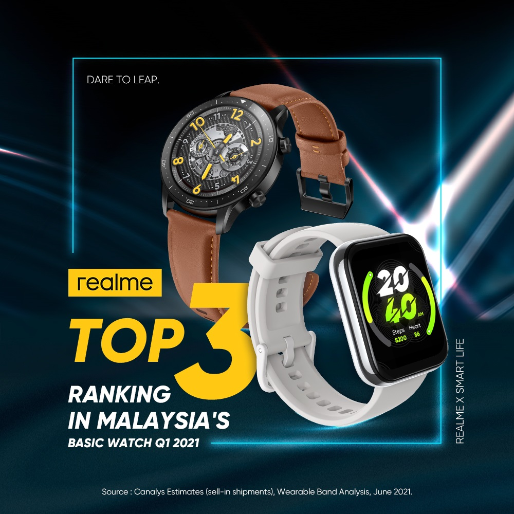realme Watch Stands Strong as Top 3 Basic Watch Vendors In Malaysia