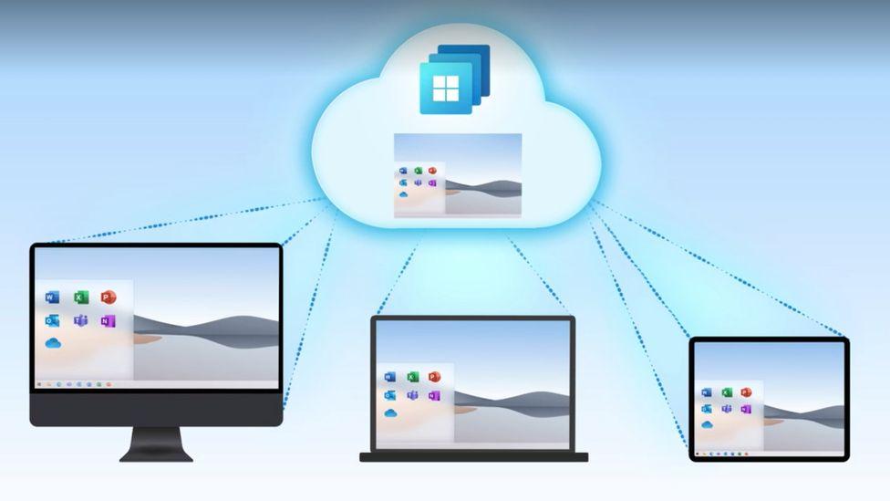 Microsoft Unveils Windows 365