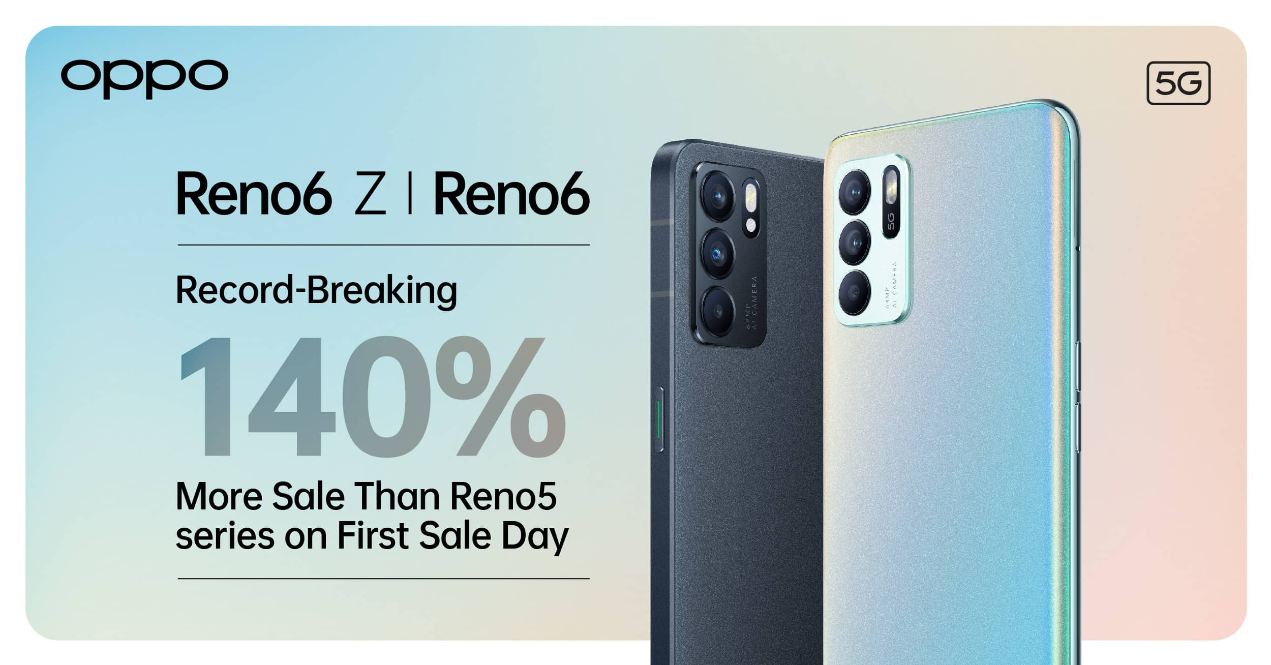 OPPO Records 140% Increase in First Sales for its Latest Reno6 Series