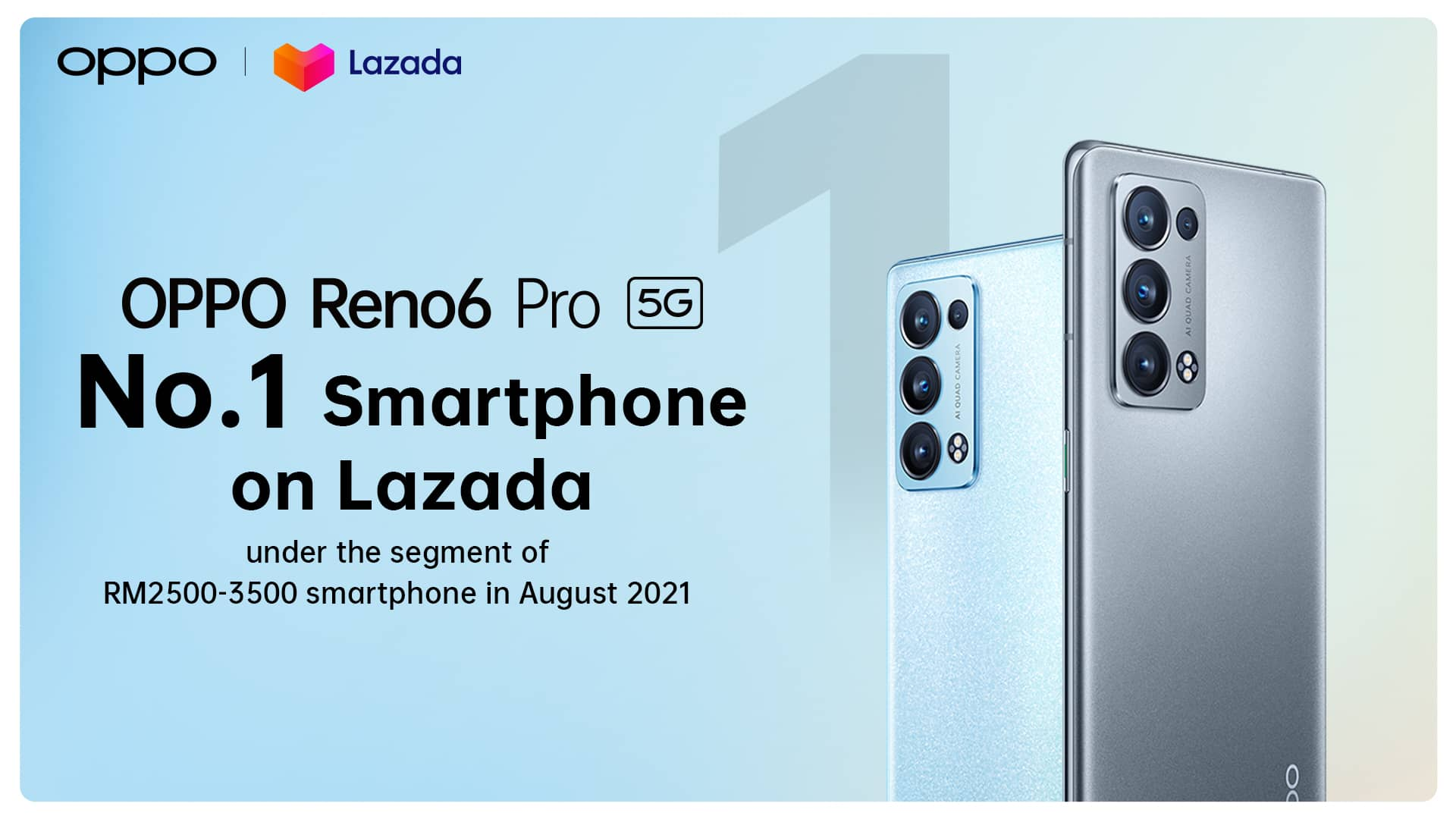 OPPO Reno6 Pro is Lazada's Top Smartphone in its Category for August 2021